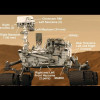 NASA's Curiosity Rover — Cameras and Photography
